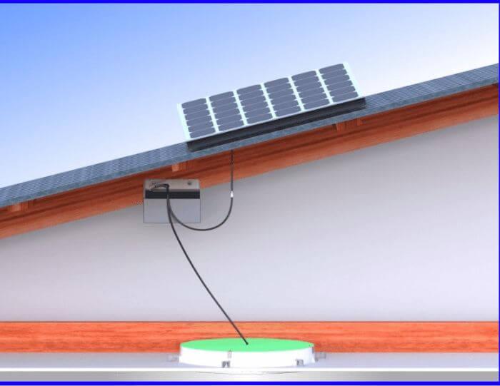 LED Solar Skylight
